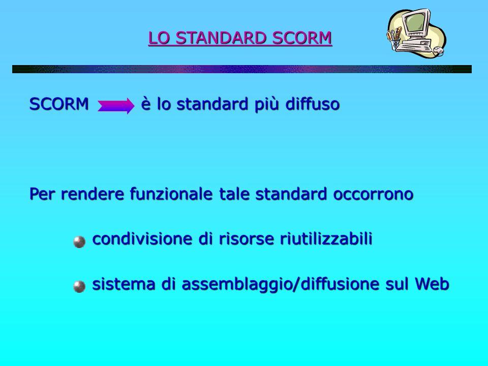 Un learning object è compatibile con lo standard Un learning object è compatibile con lo standard SCORM se: SCORM se: E CATALOGABILE CON PARTICOLARI E CATALOGABILE CON PARTICOLARI METADATI METADATI PUO DIALOGARE CON LA PIATTAFORMA IN PUO DIALOGARE CON LA PIATTAFORMA IN CUI SI TROVA CUI SI TROVA E RIUSABILE E RIUSABILE