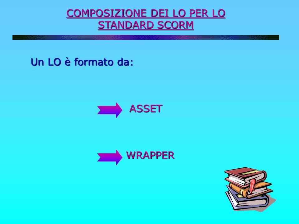 COMPOSIZIONE DEI LO PER LO STANDARD SCORM Un LO è formato da: ASSET ASSET WRAPPER WRAPPER