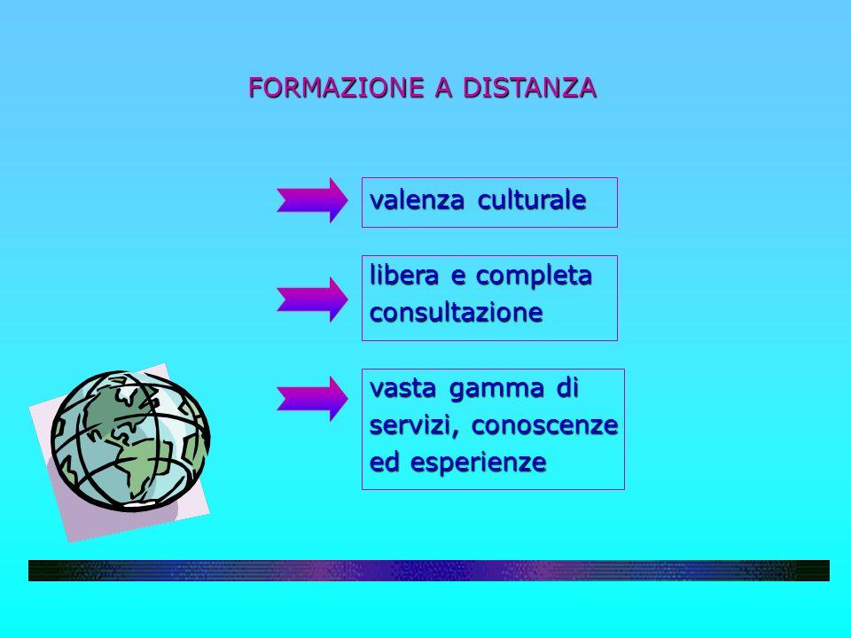 FORMAZIONE A DISTANZA valenza culturale valenza culturale libera e completa libera e completa consultazione consultazione vasta gamma di vasta gamma d