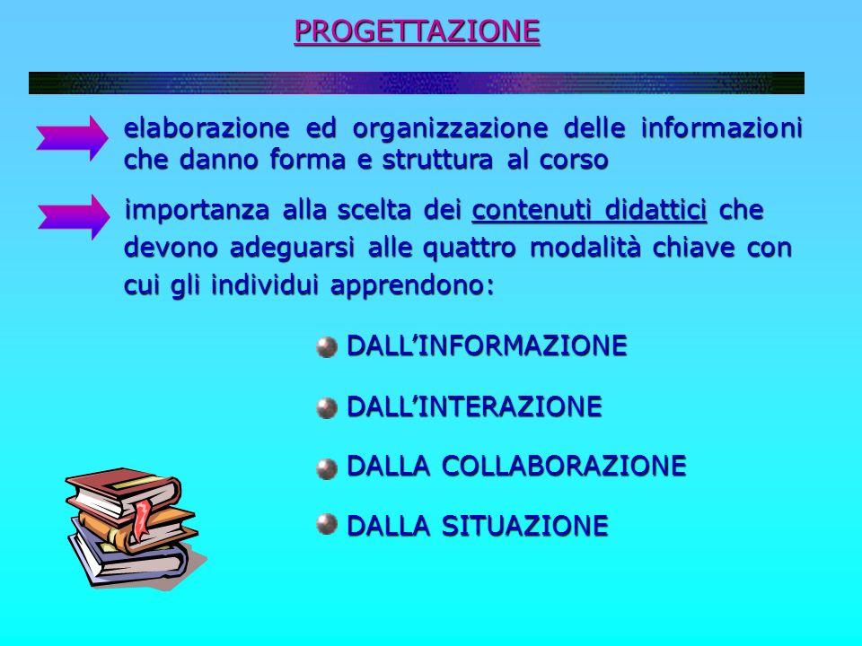 PROGETTAZIONE elaborazione ed organizzazione delle informazioni che danno forma e struttura al corso elaborazione ed organizzazione delle informazioni