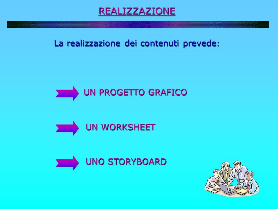REALIZZAZIONE La realizzazione dei contenuti prevede : UN PROGETTO GRAFICO UN PROGETTO GRAFICO UN WORKSHEET UN WORKSHEET UNO STORYBOARD UNO STORYBOARD