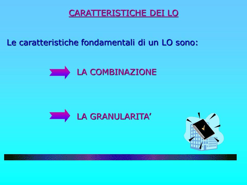CARATTERISTICHE DEI LO Le caratteristiche fondamentali di un LO sono: LA COMBINAZIONE LA COMBINAZIONE LA GRANULARITA LA GRANULARITA