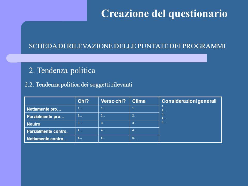 Creazione del questionario SCHEDA DI RILEVAZIONE DELLE PUNTATE DEI PROGRAMMI 2.
