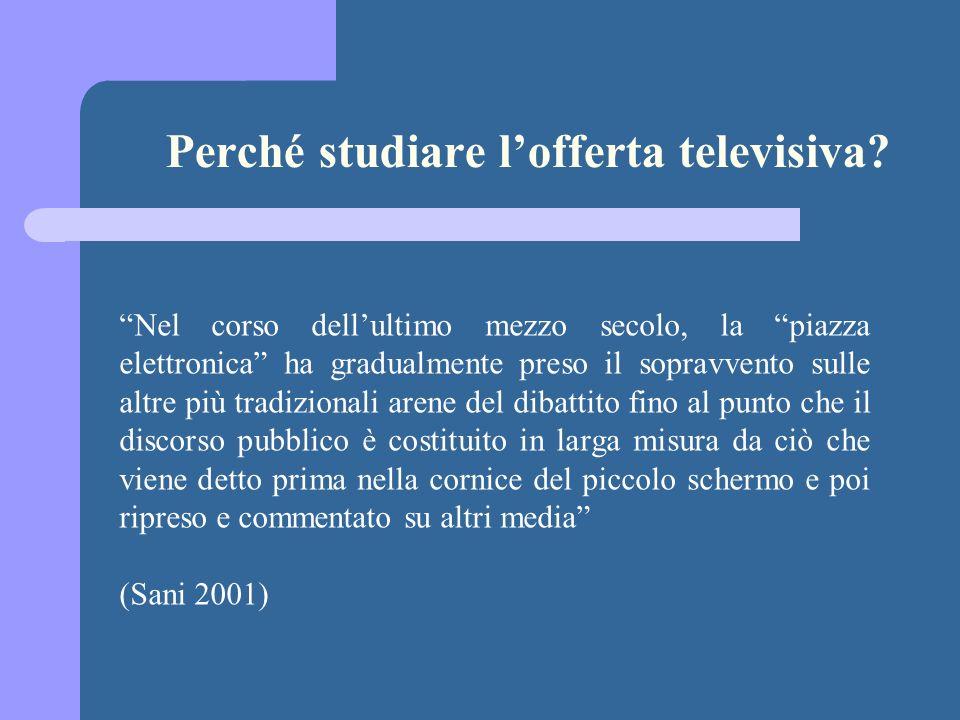 Creazione del questionario SCHEDA DI RILEVAZIONE DELLE PUNTATE DEI PROGRAMMI 1.
