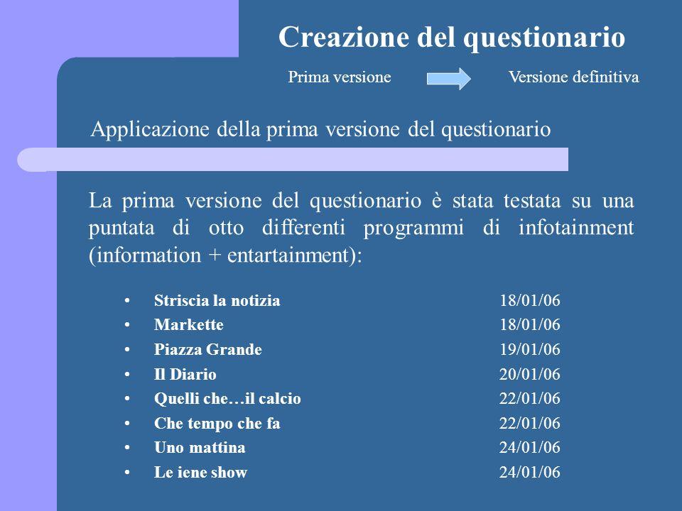 Creazione del questionario Prima versioneVersione definitiva Applicazione della prima versione del questionario La prima versione del questionario è s