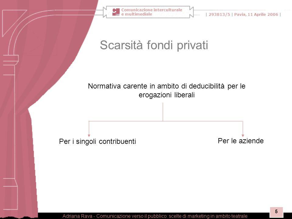Comunicazione interculturale e multimediale | 293813/5 | Pavia, 11 Aprile 2006 | Adriana Rava - Comunicazione verso il pubblico: scelte di marketing i