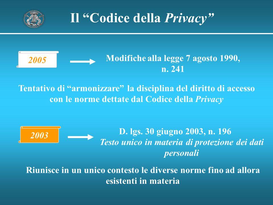 Il Codice della Privacy Testo unico in materia di protezione dei dati personali D.