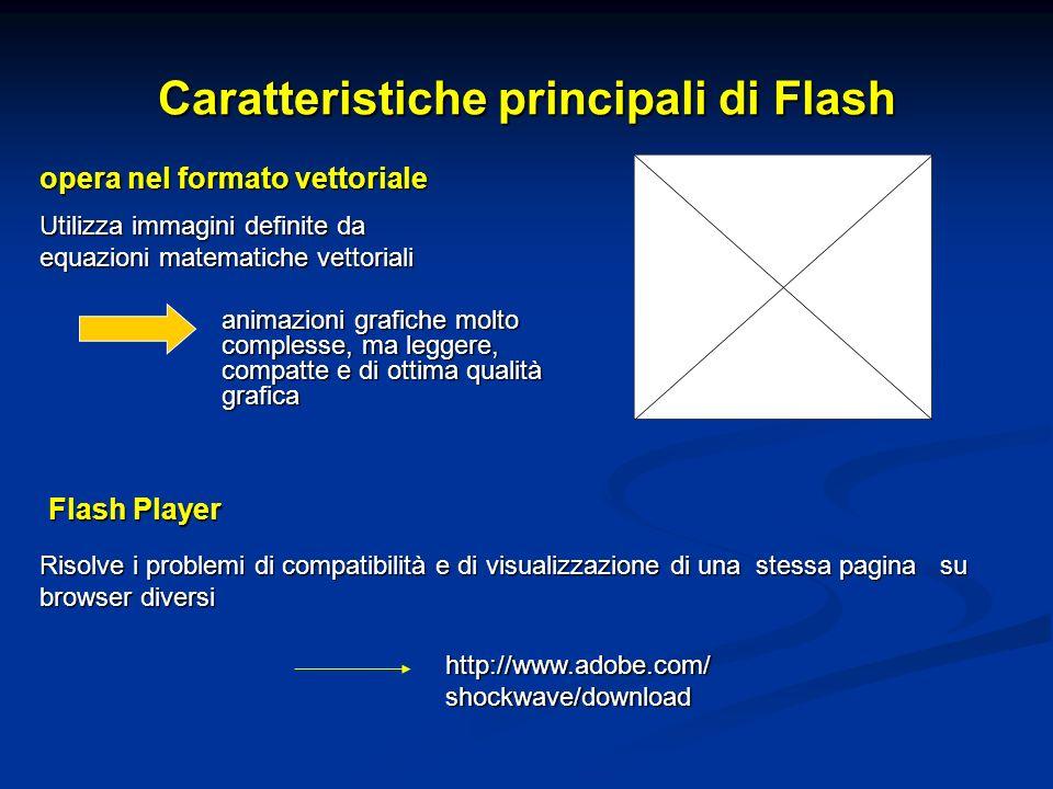 Caratteristiche principali di Flash opera nel formato vettoriale Utilizza immagini definite da equazioni matematiche vettoriali animazioni grafiche molto complesse, ma leggere, compatte e di ottima qualità grafica Risolve i problemi di compatibilità e di visualizzazione di una stessa pagina su browser diversi Flash Player http://www.adobe.com/ shockwave/download