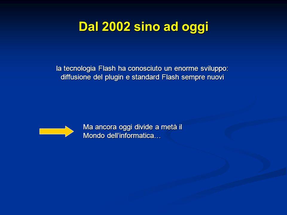 Dal 2002 sino ad oggi Ma ancora oggi divide a metà il Mondo dellinformatica… la tecnologia Flash ha conosciuto un enorme sviluppo: diffusione del plugin e standard Flash sempre nuovi