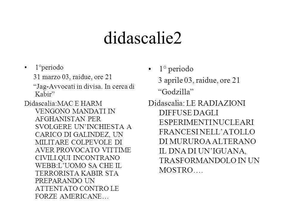 didascalie2 1°periodo 31 marzo 03, raidue, ore 21 Jag-Avvocati in divisa. In cerca di Kabir Didascalia:MAC E HARM VENGONO MANDATI IN AFGHANISTAN PER S