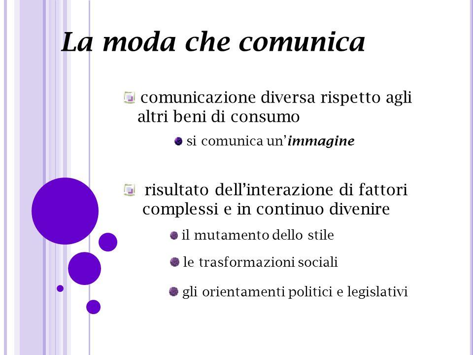 La moda che comunica comunicazione diversa rispetto agli altri beni di consumo si comunica unimmagine risultato dellinterazione di fattori complessi e
