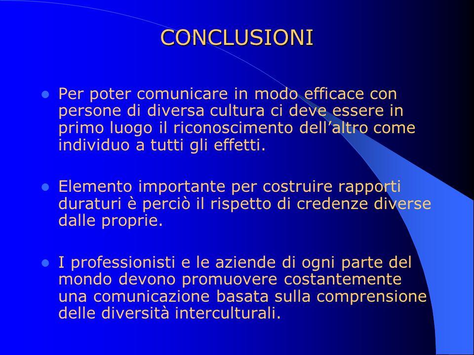 CONCLUSIONI Per poter comunicare in modo efficace con persone di diversa cultura ci deve essere in primo luogo il riconoscimento dellaltro come indivi