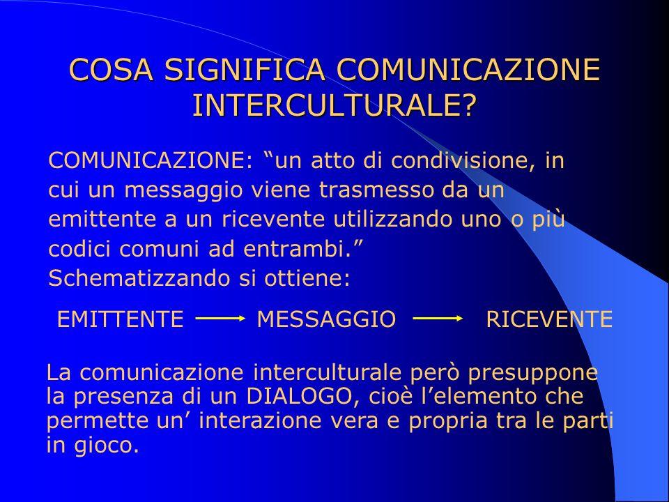 COSA SIGNIFICA COMUNICAZIONE INTERCULTURALE? COMUNICAZIONE: un atto di condivisione, in cui un messaggio viene trasmesso da un emittente a un ricevent