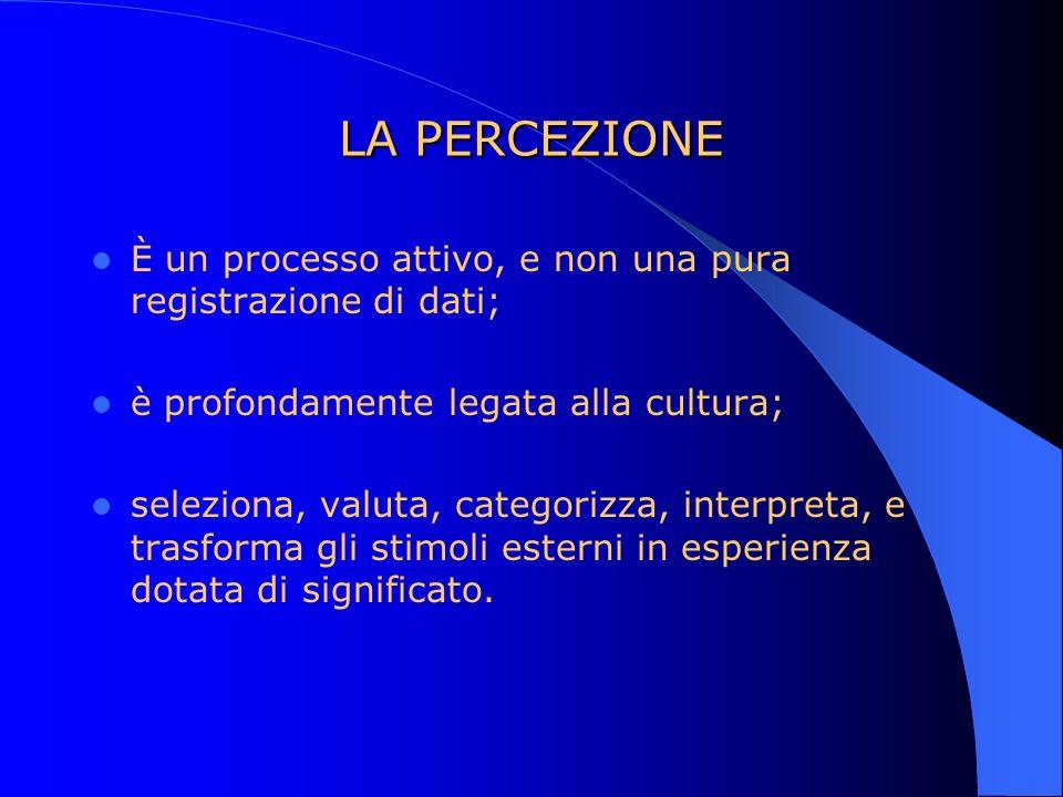 LA PERCEZIONE È un processo attivo, e non una pura registrazione di dati; è profondamente legata alla cultura; seleziona, valuta, categorizza, interpr