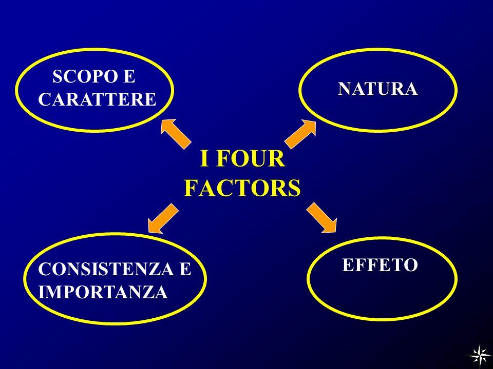 I FOUR FACTORS SCOPO E CARATTERE NATURA CONSISTENZA E IMPORTANZA EFFETO