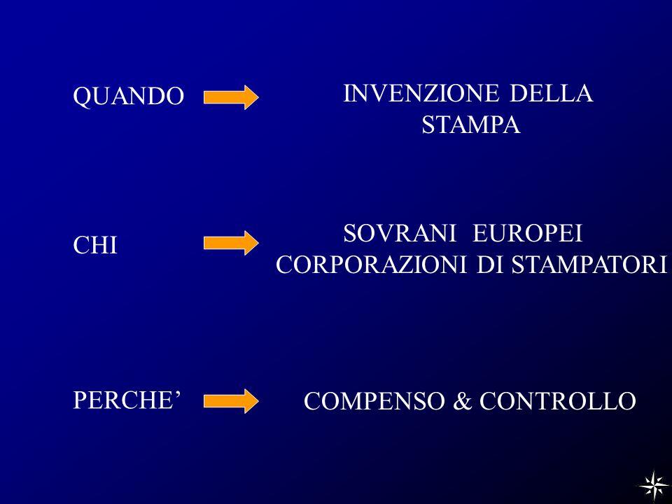 QUANDO CHI PERCHE INVENZIONE DELLA STAMPA SOVRANI EUROPEI CORPORAZIONI DI STAMPATORI COMPENSO & CONTROLLO