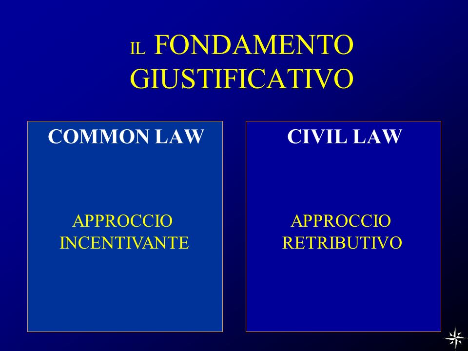 IL FONDAMENTO GIUSTIFICATIVO COMMON LAW CIVIL LAW APPROCCIO INCENTIVANTE APPROCCIO RETRIBUTIVO