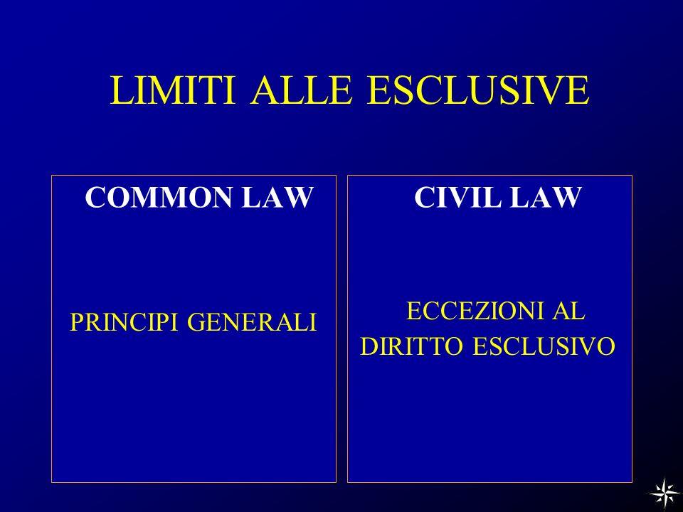 LIMITI ALLE ESCLUSIVE COMMON LAW CIVIL LAW ECCEZIONI AL DIRITTO ESCLUSIVO PRINCIPI GENERALI
