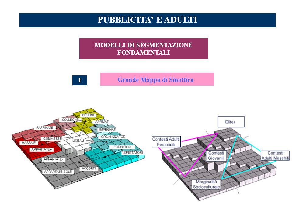 PUBBLICITA E ADULTI MODELLI DI SEGMENTAZIONE FONDAMENTALI I Grande Mappa di Sinottica