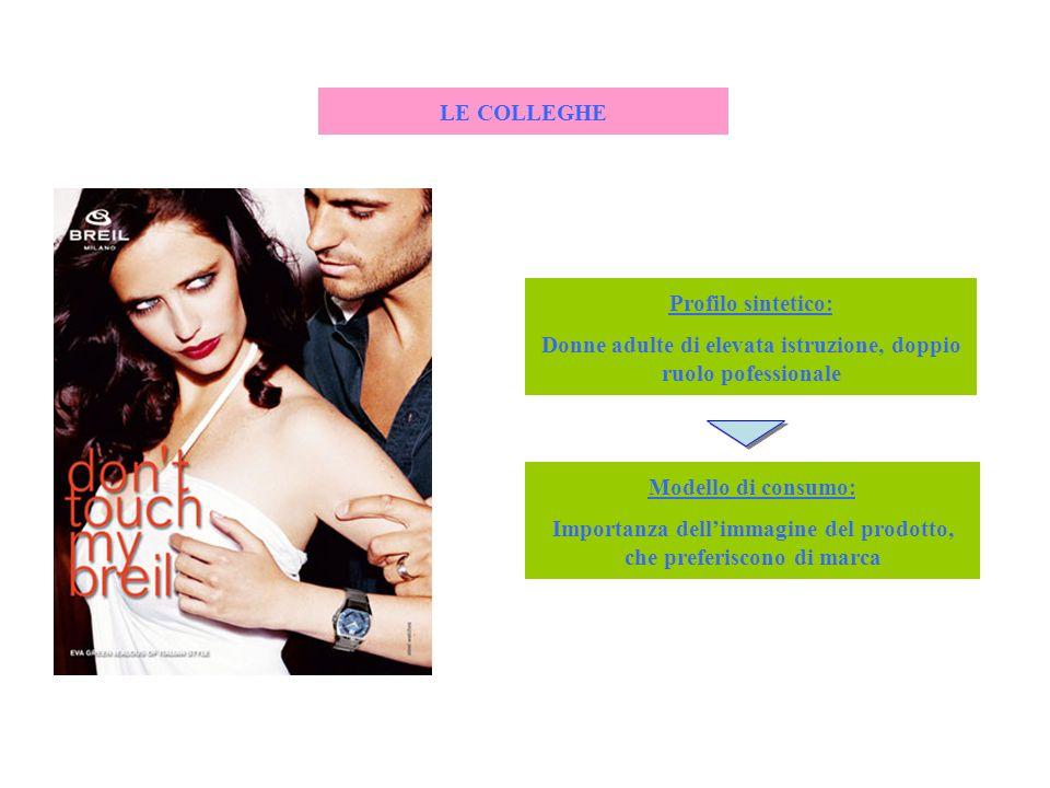 LE COLLEGHE Modello di consumo: Importanza dellimmagine del prodotto, che preferiscono di marca Profilo sintetico: Donne adulte di elevata istruzione,