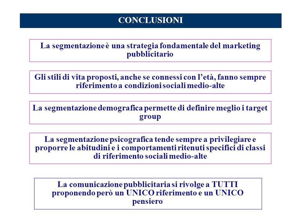 CONCLUSIONI La segmentazione è una strategia fondamentale del marketing pubblicitario Gli stili di vita proposti, anche se connessi con letà, fanno se