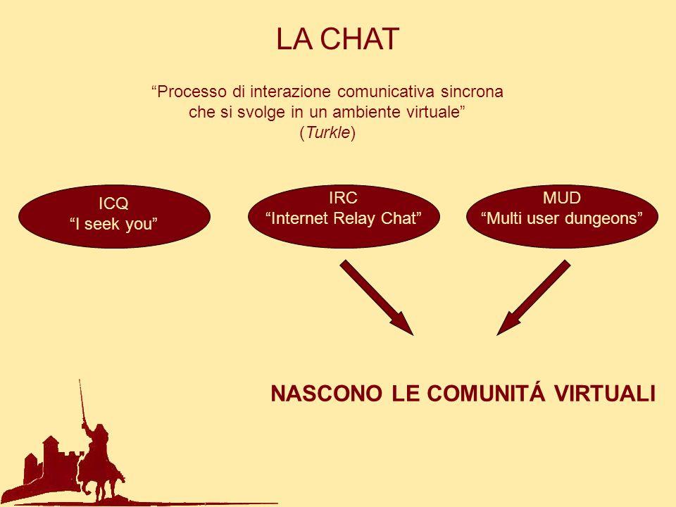 LA CHAT Processo di interazione comunicativa sincrona che si svolge in un ambiente virtuale (Turkle) NASCONO LE COMUNITÁ VIRTUALI ICQ I seek you IRC I