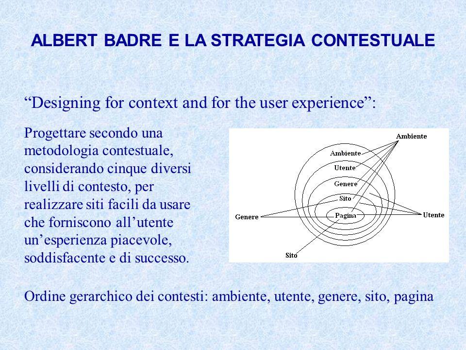 ALBERT BADRE E LA STRATEGIA CONTESTUALE Progettare secondo una metodologia contestuale, considerando cinque diversi livelli di contesto, per realizzar