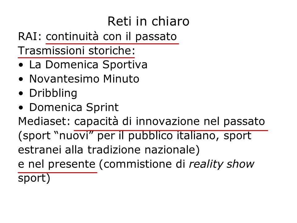 Reti in chiaro RAI: continuità con il passato Trasmissioni storiche: La Domenica Sportiva Novantesimo Minuto Dribbling Domenica Sprint Mediaset: capac