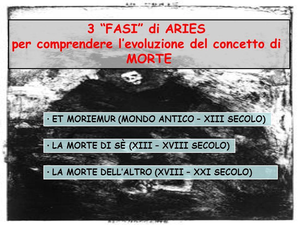 3 FASI di ARIES per comprendere levoluzione del concetto di MORTE ET MORIEMUR (MONDO ANTICO – XIII SECOLO) LA MORTE DI SÈ (XIII – XVIII SECOLO) LA MOR