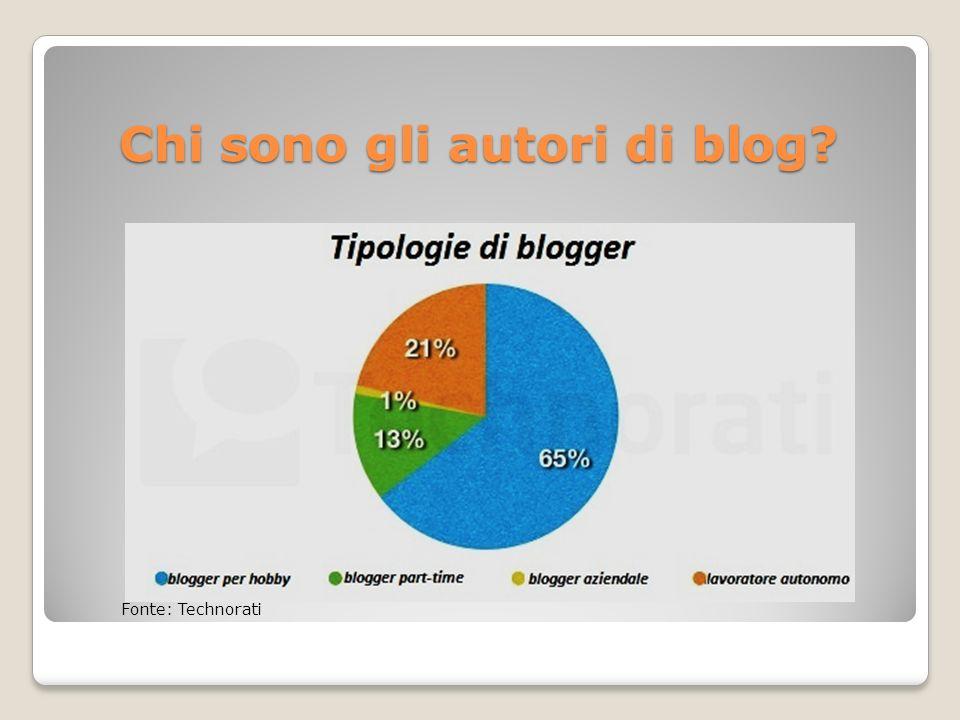 Chi sono gli autori di blog? Fonte: Technorati