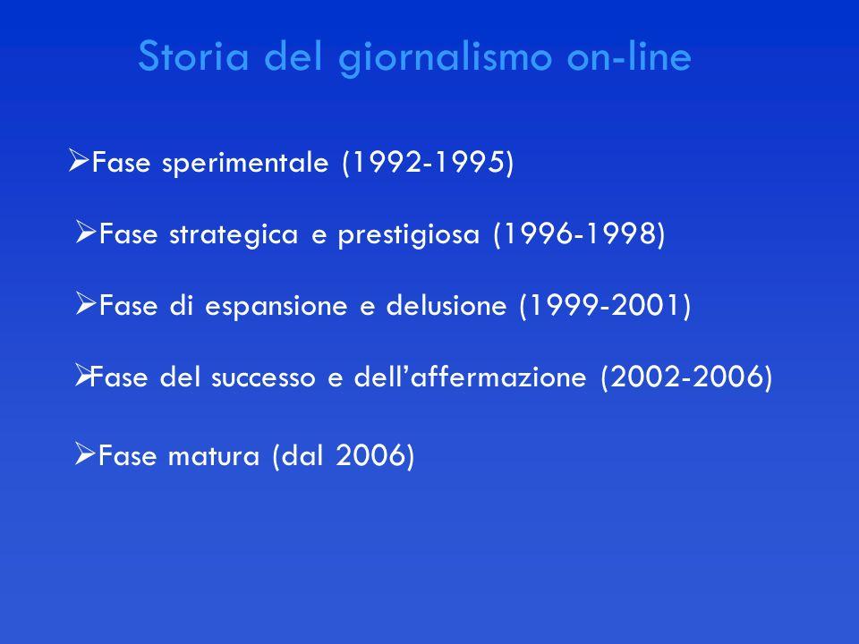 Storia del giornalismo on-line Fase sperimentale (1992-1995) Fase strategica e prestigiosa (1996-1998) Fase di espansione e delusione (1999-2001) Fase del successo e dellaffermazione (2002-2006) Fase matura (dal 2006)