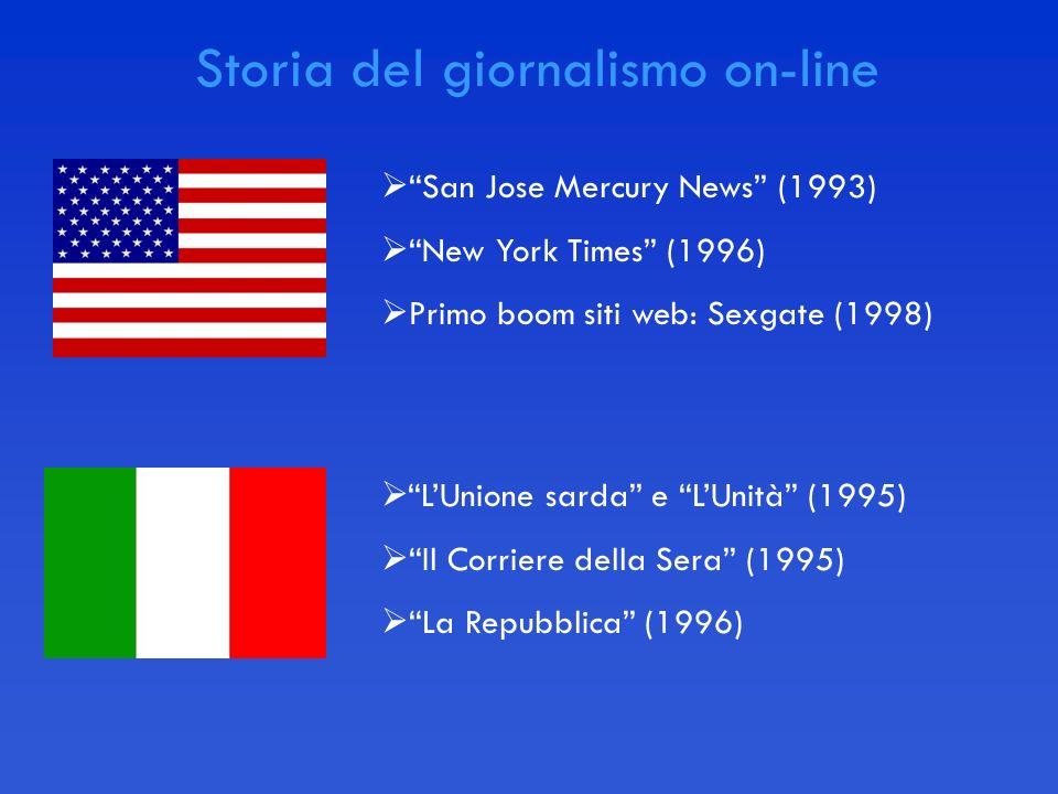 Storia del giornalismo on-line San Jose Mercury News (1993) New York Times (1996) Primo boom siti web: Sexgate (1998) LUnione sarda e LUnità (1995) Il Corriere della Sera (1995) La Repubblica (1996)