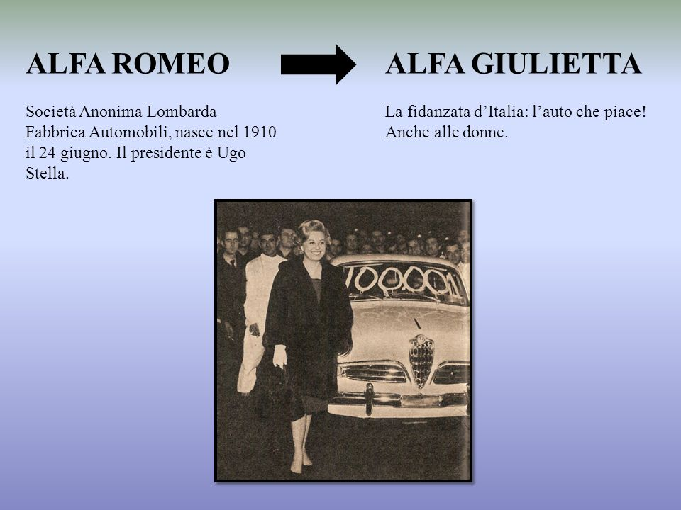 ALFA ROMEO Società Anonima Lombarda Fabbrica Automobili, nasce nel 1910 il 24 giugno. Il presidente è Ugo Stella. ALFA GIULIETTA La fidanzata dItalia: