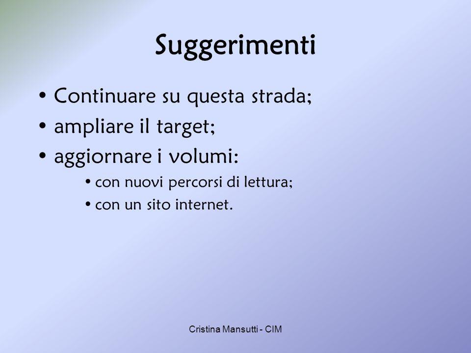 Cristina Mansutti - CIM Suggerimenti Continuare su questa strada; ampliare il target; aggiornare i volumi: con nuovi percorsi di lettura; con un sito internet.