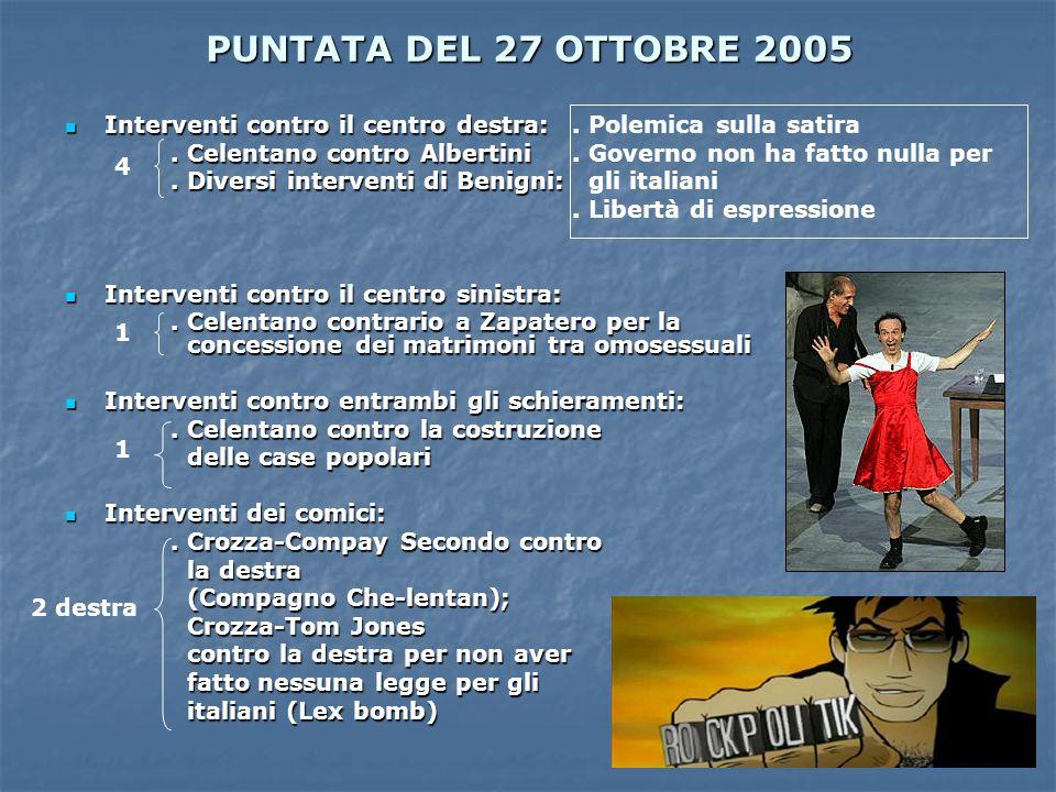 PUNTATA DEL 27 OTTOBRE 2005 Interventi contro il centro destra: Interventi contro il centro destra:. Celentano contro Albertini. Diversi interventi di