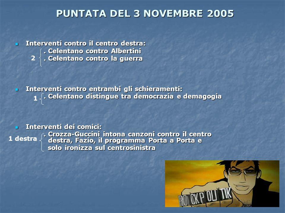 PUNTATA DEL 3 NOVEMBRE 2005 Interventi contro il centro destra: Interventi contro il centro destra:. Celentano contro Albertini. Celentano contro la g