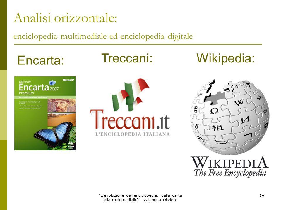 L evoluzione dell enciclopedia: dalla carta alla multimedialità Valentina Oliviero 15 Encarta: TESTO INDICE