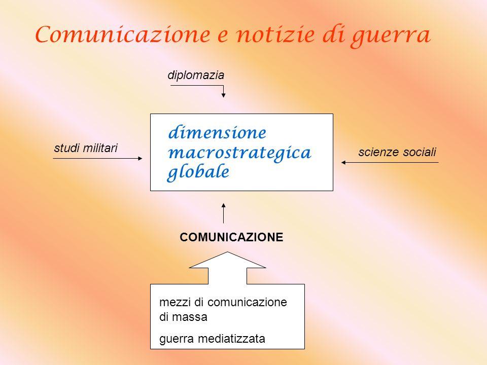 dimensione macrostrategica globale studi militari scienze sociali diplomazia Comunicazione e notizie di guerra COMUNICAZIONE mezzi di comunicazione di massa guerra mediatizzata