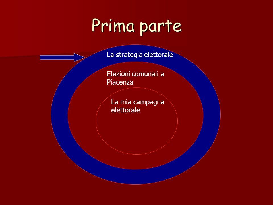 Prima parte La strategia elettorale Elezioni comunali a Piacenza La mia campagna elettorale