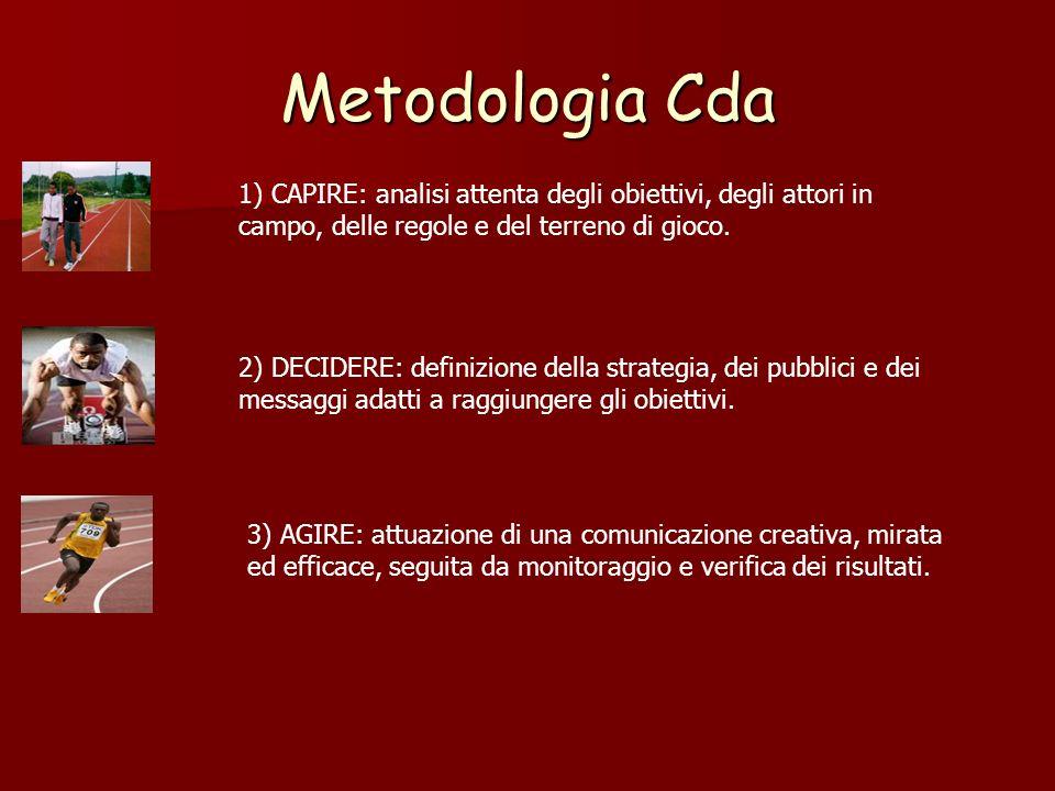Metodologia Cda 1) CAPIRE: analisi attenta degli obiettivi, degli attori in campo, delle regole e del terreno di gioco. 2) DECIDERE: definizione della