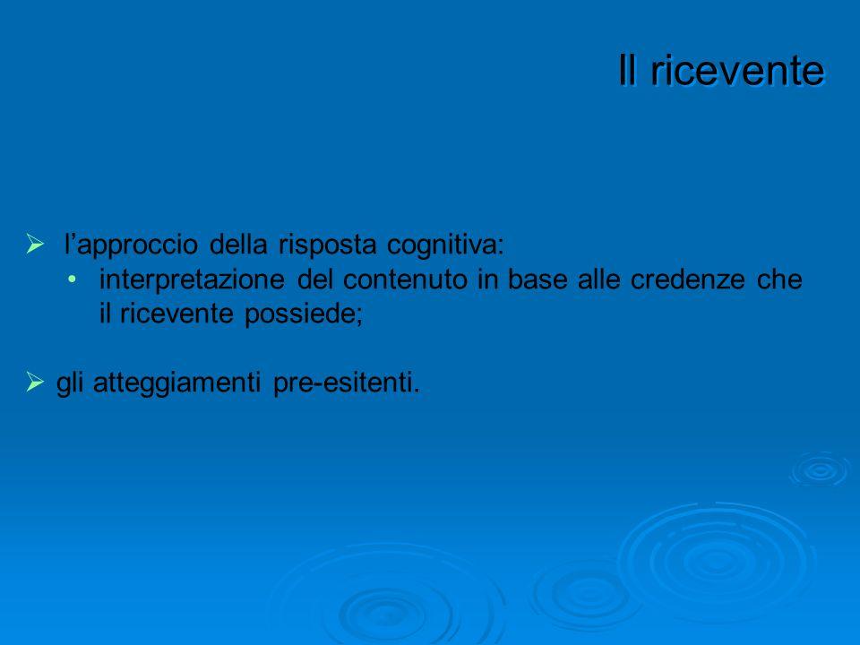 lapproccio della risposta cognitiva: interpretazione del contenuto in base alle credenze che il ricevente possiede; gli atteggiamenti pre-esitenti. Il