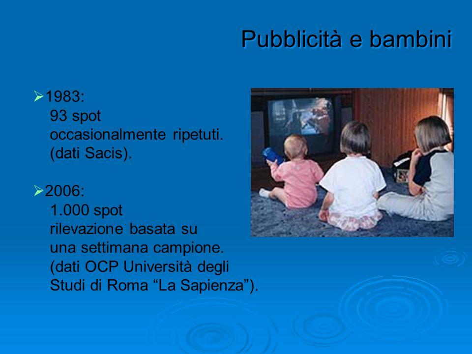 Pubblicità e bambini 1983: 93 spot occasionalmente ripetuti. (dati Sacis). 2006: 1.000 spot rilevazione basata su una settimana campione. (dati OCP Un