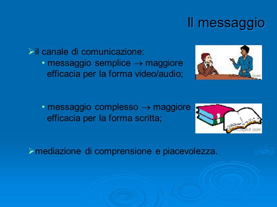 il canale di comunicazione: messaggio semplice maggiore efficacia per la forma video/audio; messaggio complesso maggiore efficacia per la forma scritt