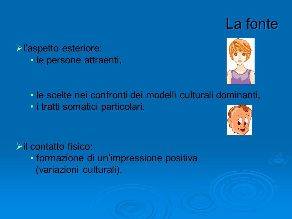 laspetto esteriore: le persone attraenti, le scelte nei confronti dei modelli culturali dominanti, i tratti somatici particolari. il contatto fisico: