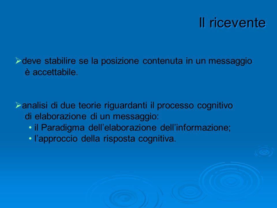 il Paradigma dellelaborazione dellinformazione: 6 fasi: 1.presentazione del messaggio; 2.attenzione; 3.comprensione dei contenuti; 4.accettazione della posizione sostenuta nel messaggio; 5.memorizzazione della nuova opinione; 6.comportamento.
