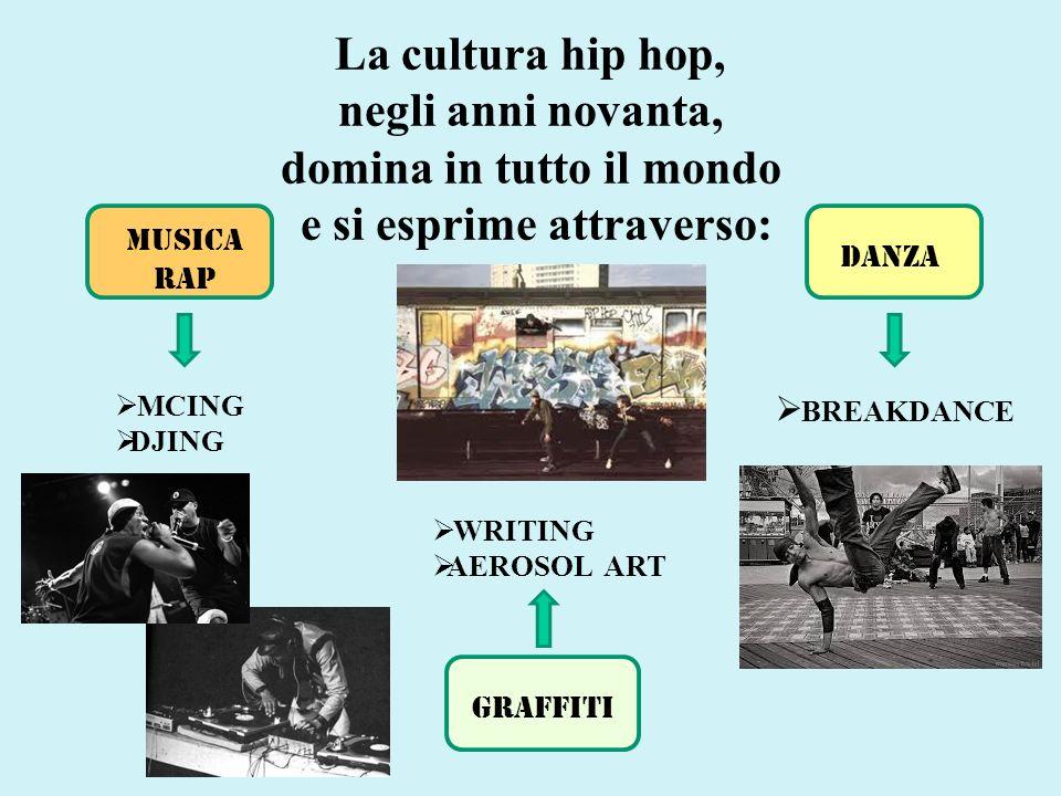 La cultura hip hop, negli anni novanta, domina in tutto il mondo e si esprime attraverso: MUSICA RAP DANZA GRAFFITI MCING DJING BREAKDANCE WRITING AEROSOL ART