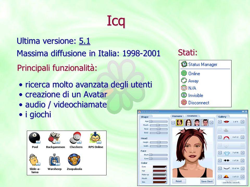 Icq Ultima versione: 5.1 Massima diffusione in Italia: 1998-2001 Stati: Principali funzionalità: ricerca molto avanzata degli utenti ricerca molto ava