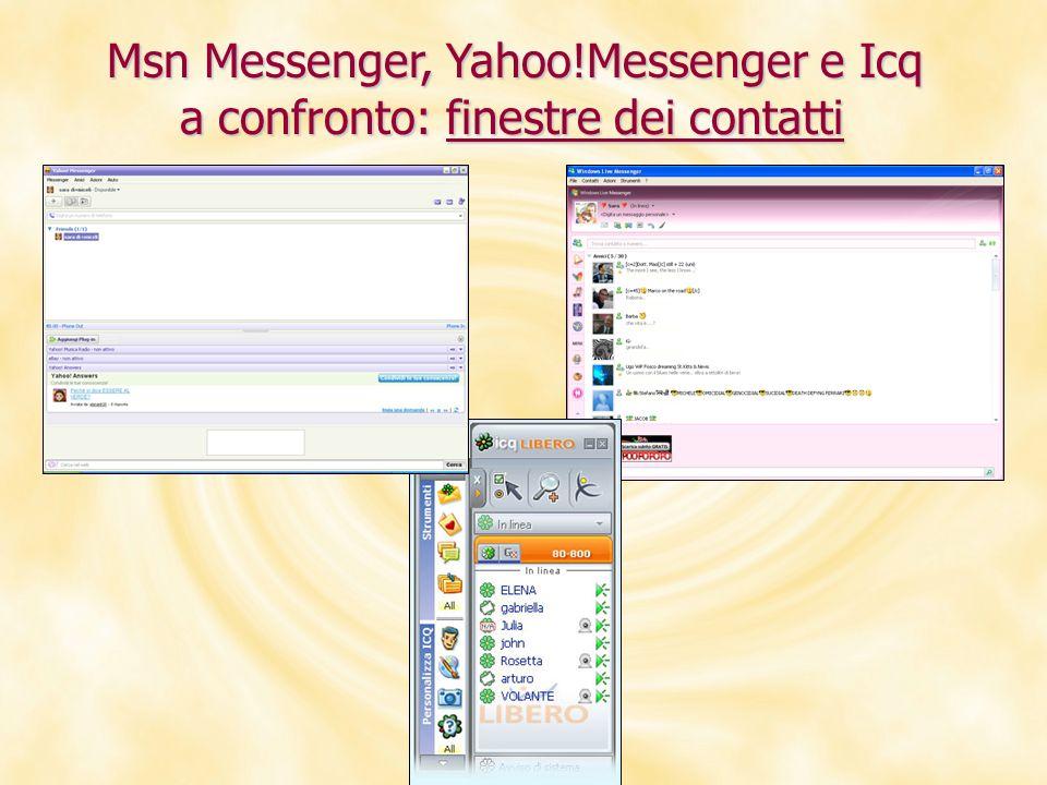 Msn Messenger, Yahoo!Messenger e Icq a confronto: finestre dei contatti a confronto: finestre dei contatti