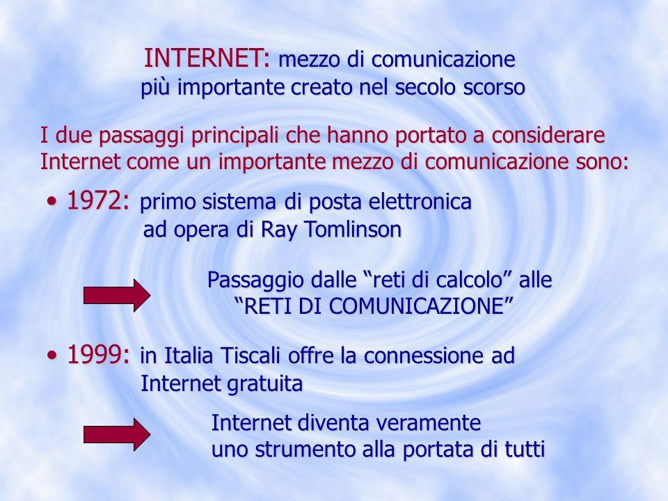 1972: primo sistema di posta elettronica ad opera di Ray Tomlinson 1972: primo sistema di posta elettronica ad opera di Ray Tomlinson Passaggio dalle