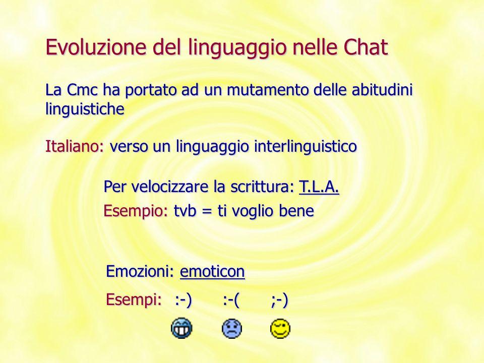 Evoluzione del linguaggio nelle Chat La Cmc ha portato ad un mutamento delle abitudini linguistiche Italiano: verso un linguaggio interlinguistico Per